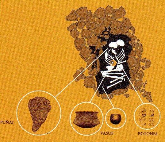 Representación gráfica de la tumba